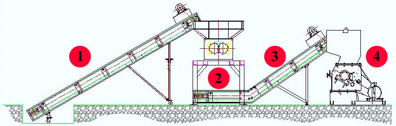 PP woven bag recycling machine system