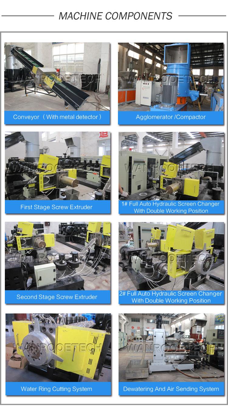 Plastic Granulator, Water Ring Pelletizer, PP PE Pelletizing Machine, Plastic Film Pelletizing Machine, PE PP Film Granulating Machine