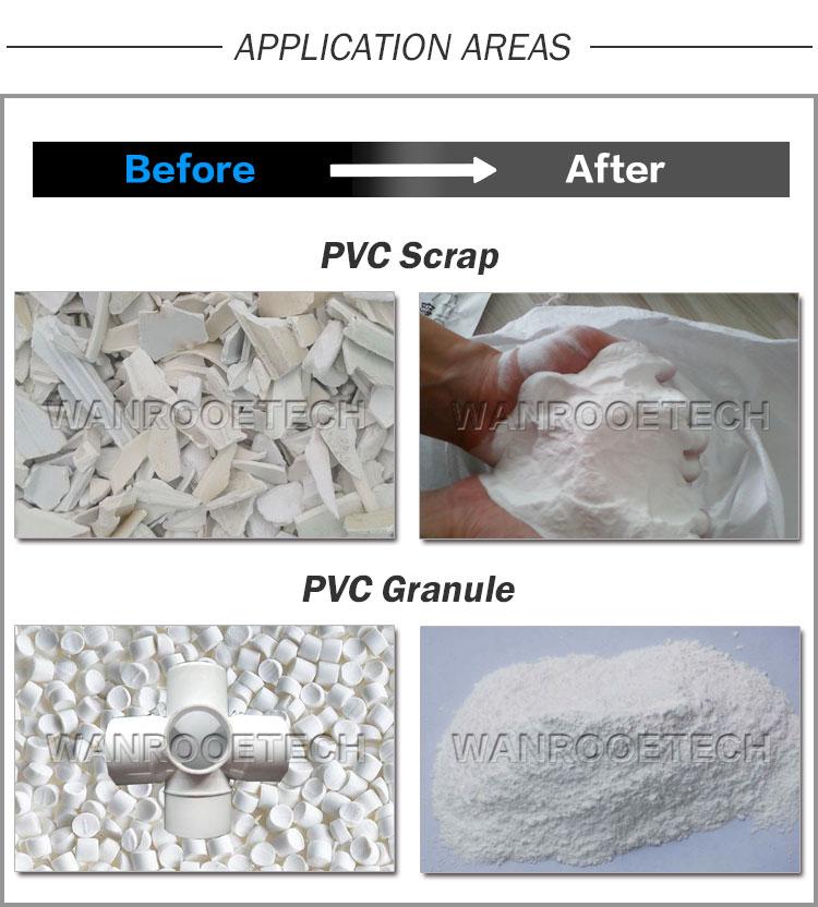 Soft PVC pulverizer,PVC film mill grinder,Plastic Powder making machine